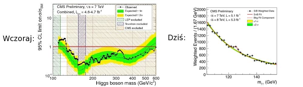 Higgs2012HeaderJuly4